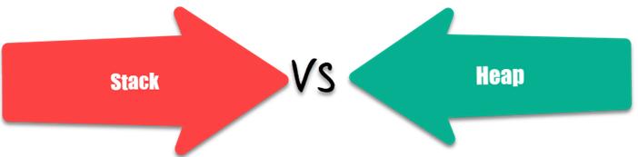 Stack vs Heap: Farkları Nedir?