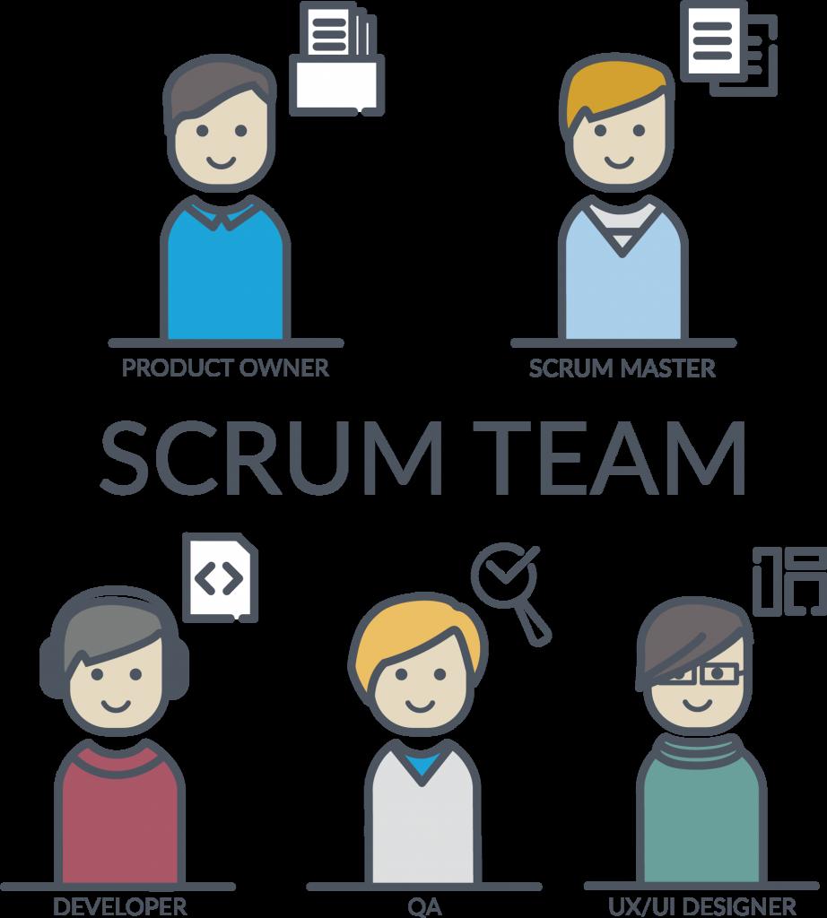 scrum-ekibi-nedir